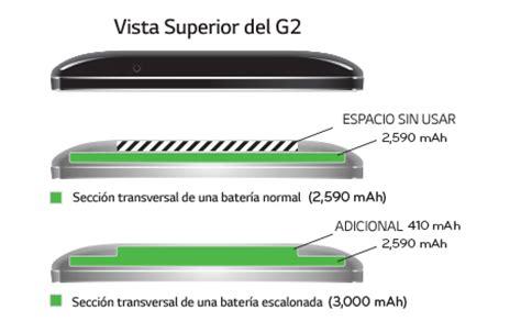 avance tecnológico : celular lg g2