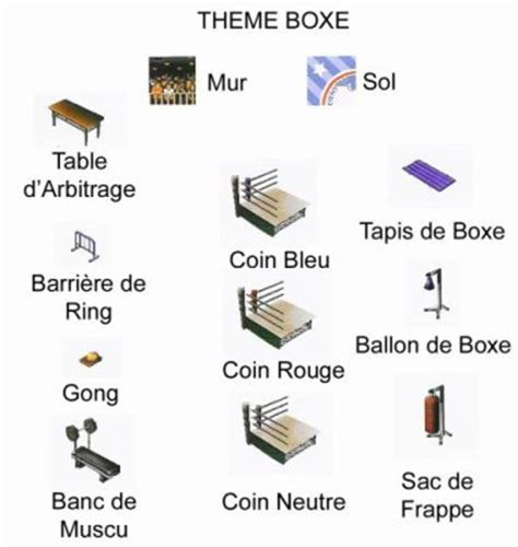 liste de meuble boxe animal crossing world
