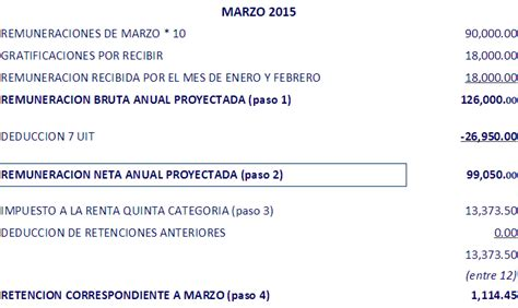 impuesto primera categoria upcoming 2015 2016 caso pr 225 ctico de retenci 243 n 2015 contabilidad