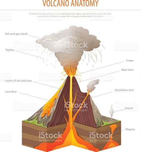 cross section of volcano volcano diagram cross section image collections how to