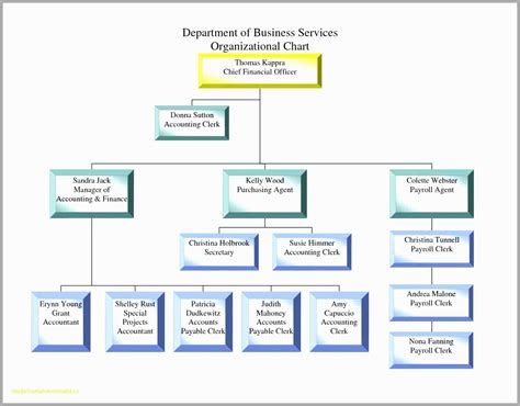 org chart template docs charts charts org chart template docs lovely topt