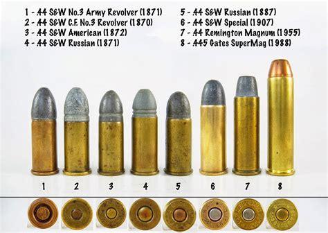 bullet for my names tincanbandit s gunsmithing cartridge naming conventions