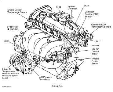 motor repair manual 1996 dodge stratus lane departure warning dodge status 2 7 engine diagram dodge free engine image for user manual download