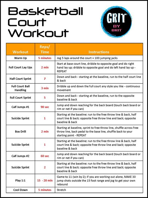 march madness basketball court workout grit by brit