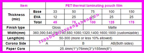 Blueprint Laminating Glossy transparent transparency and pet material thermal