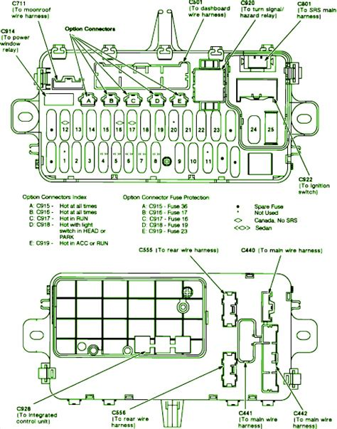 92 honda civic si fuse box diagram circuit wiring diagrams