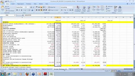 business financial model template financial modeling exle building financial models for