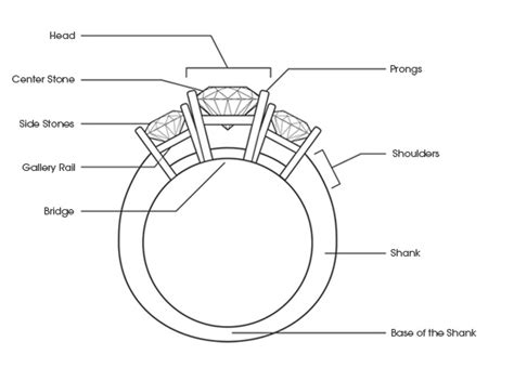everything you need to about ring resizing ultimate