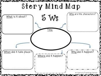 printable homework graphic organizer students can use this graphic organizer to map out their