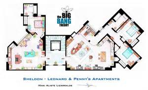 Apartment in 3d homebyme the big bang theory apartment floor plan
