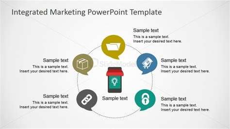 integrated marketing communications plan template integrated marketing cycle for powerpoint slidemodel