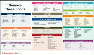 ideal medical weight loss products crohn s disease diet food list