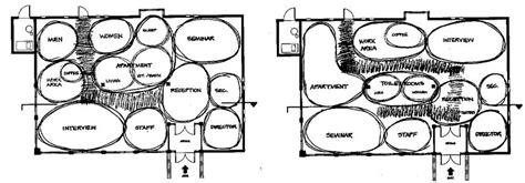 arch module