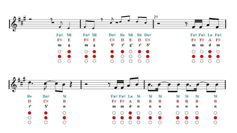 bts dna chords dna bts trumpet sheet music guitar chords easy music