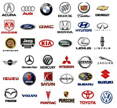 Car Types And Their Symbols by Car Symbols And Names List