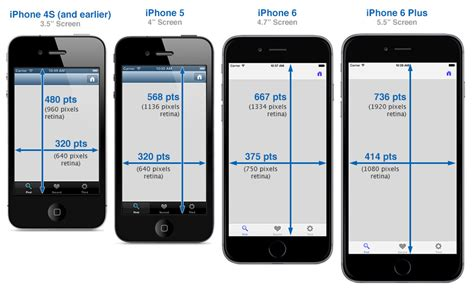 what dimensions and resolution should be for ios and android app design