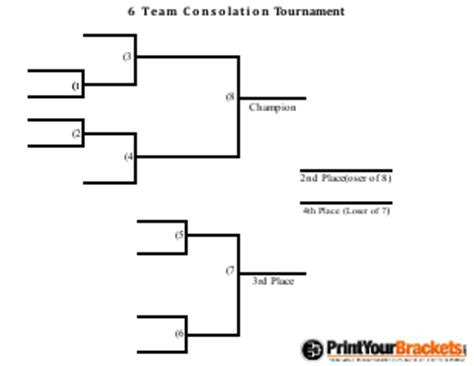 6 team draw template consolation tournament brackets printable consolation
