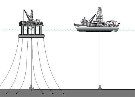 equipment layout wikipedia drillship wikipedia