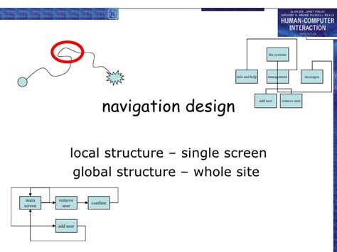 screen design and layout in hci hci 3e ch 5 interaction design basics