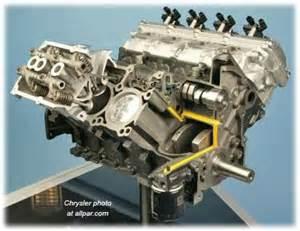 Chrysler Mds The Modern 5 7 Mopar Hemi V8 Engine