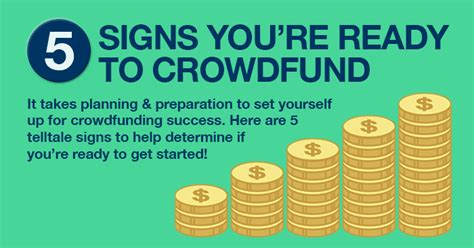 5 signs you are ready to enroll in an online mba program 5 signs you re ready to crowdfund infographic fundrazr