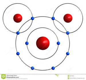 molecular structure of water stock photography image