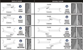 doors in chicago