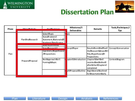 digital dissertation digital dissertation overview dissertation top gun