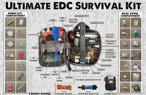 survival kit ultimate edc survival kit infographic the high