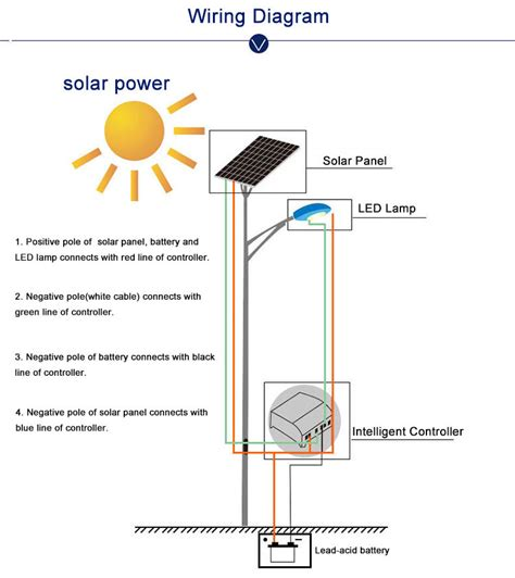 Solar Light Schematic Diagrams 725283 Led Light Wiring Diagram Wiring
