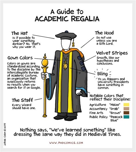 Http Westliberty Edu News News New Graduate Degrees Mba Msc Now Enrolling by No I M Not Going To A Renaissance Fair Explaining My