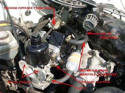 Suzuki Samurai Carb Adjustment Suzuki Club Uk View Topic Black Smoke After Engine