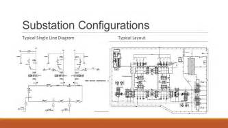 diagram of substation banks diagram 28 images