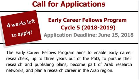 List Of Early Career Mba Programs arab council for the social sciences acss early career