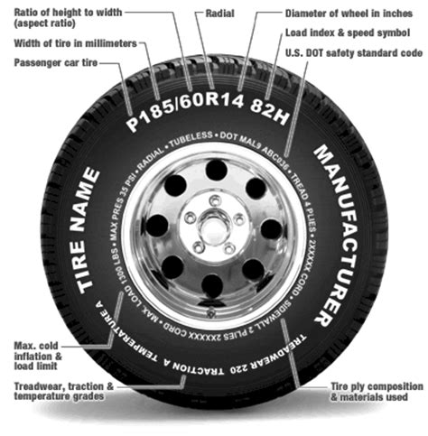 tire section height tires 101 a glossary of tire terms onallcylinders