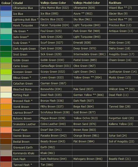 vallejo paint conversion chart car interior design