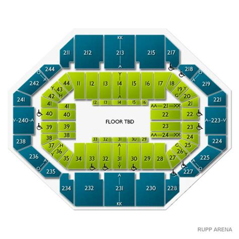 seating chart rupp arena rupp arena seating chart www imgkid the image kid