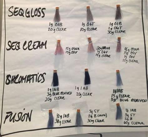 redken shades eq color formulas the 25 best grey hair formula redken ideas on