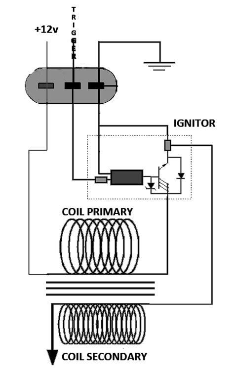 Ignition coil testing: resistance values of new and old