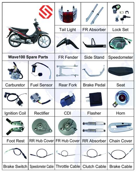 honda wave 100 motorcycle parts yiwu brocin imp exp co ltd