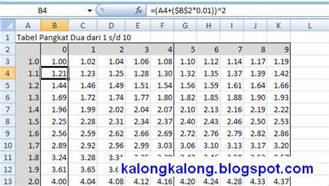 membuat pangkat html membuat tabel pangkat dua menggunakan excel artikel