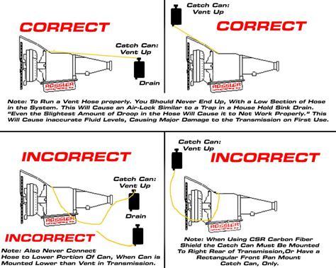 gm 700r4 lock up wiring diagram free wiring