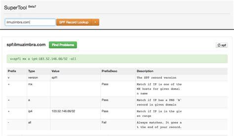 membuat email server zimbra tips zimbra membuat dan validasi spf pada dns ilmuzimbra com