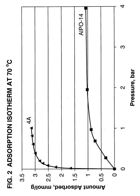 vacuum swing adsorption patent us6296688 vacuum swing adsorption process for