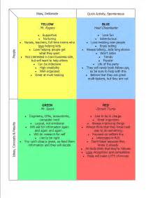 personality colors test 4 color personality test pdf