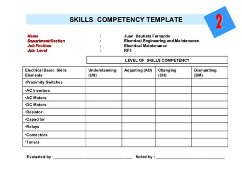 skill gap analysis template skills competency template