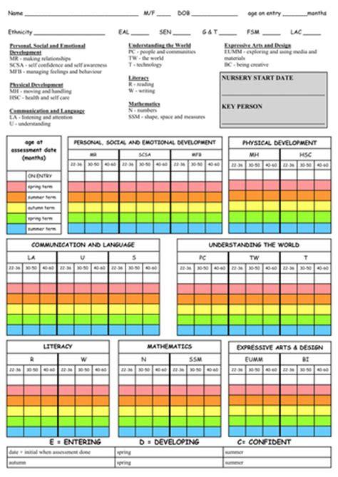 Eyfs Progress Report Template Eyfs 2012 Tracker By Hheaton Teaching Resources Tes