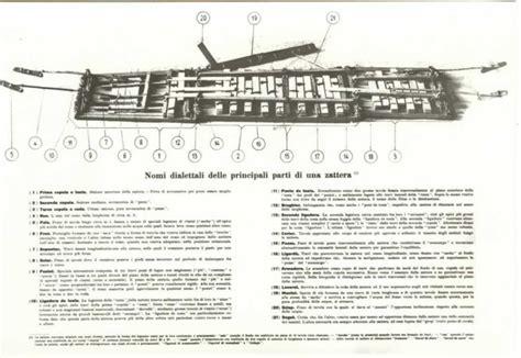 tavole di nomenclatura museo zattieri