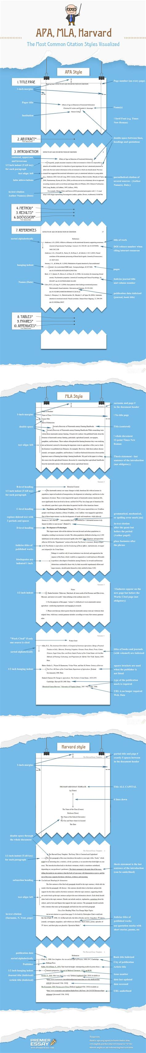 research paper writing styles