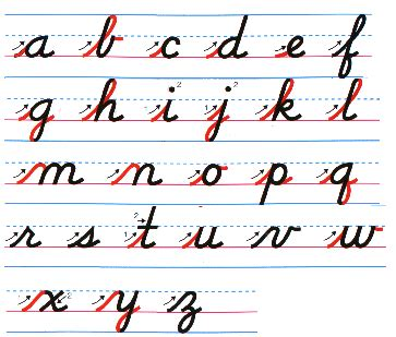 printable montessori cursive letters handwriting from d nealian to cursive good tree